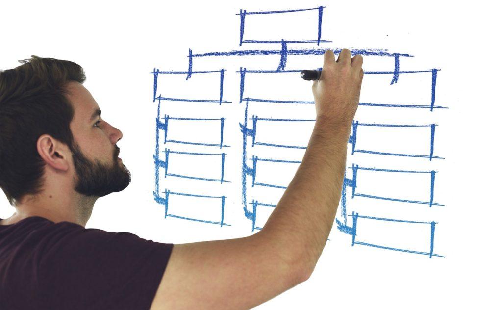 Diseño web en Alcorcon Madrid. Desarrollo web en Alcorcon Madrid.