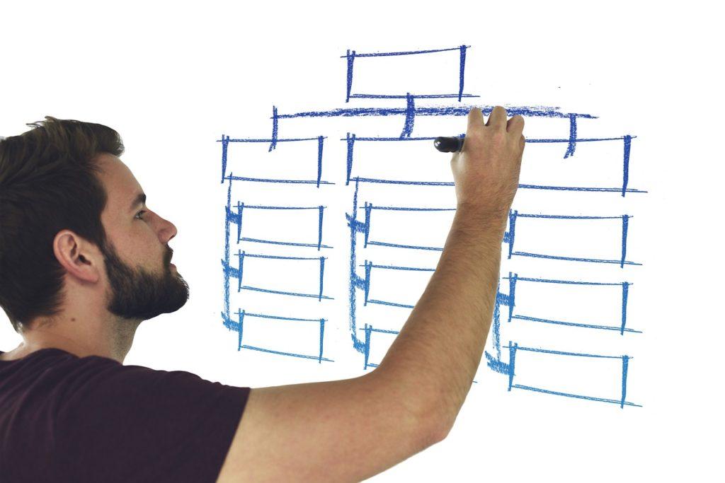 Desarrollo web en Alcorcon Madrid. Diseño web en Alcorcon Madrid