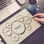 Branding en Internet: La web corporativa